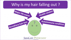 Four reasons why your hair is falling out